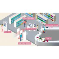 China Anti Theft UHF RFID System Self Check Out  For Library Automation on sale