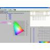 China データ アップロードの分光光度計の付属品SQCT NSClient色の一致システム wholesale