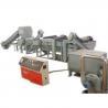 China Plastic recycling machine wholesale