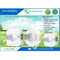China Indoor Automatic Home Air Freshener Systems Intelligent Air Quality Detector PM 2.5 wholesale