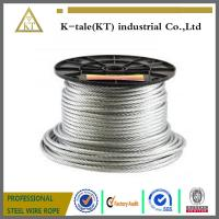 China DIN and GB/T standard alibaba 6x19-3.0mm galvanized aircraft cable/wiring cable wire wholesale