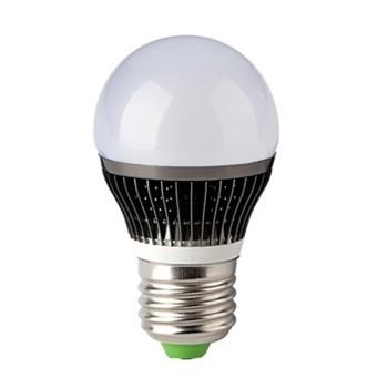 Bulb Holder Types Images