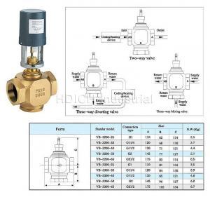 China Brass Control Valve (VB300) wholesale