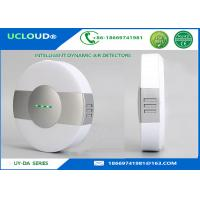 Quality Ucloud Gas Sensor Carbon Dioxide TVOC Home Air Quality Monitor 2W Power for sale