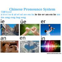 China Chinese Language Lessons Online Pinyin Part3 For 6 Vowel wholesale