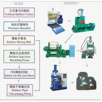 China Rubber Car Mat Production Line,Rubber Pad Production Line on sale