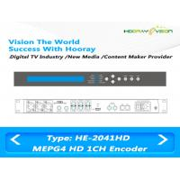 China AVC / H.264 MPEG4 HD  Multi-Input Digital Video Encoder for IPTV OTT platform wholesale