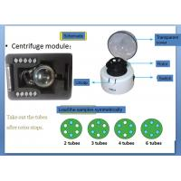 China Portable Spectrophotometer Lab Accessories Centrifuge  Module wholesale