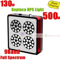 Buy cheap Input 100-240V square LED grow light 120W with 50000hours lifespan from wholesalers