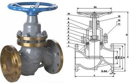 Quality Cast Steel globe valve flange type DN125 PN40 For Oil Steam And Gas for sale