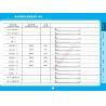 China Vo 71.70 G064 wholesale