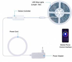 China Length 3m 5m 48W Cuttable App / Voice Control Smart LED Light Strip wholesale