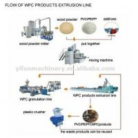 Wood Plastic Profile Extrusion Line , Conical Twin Screw Extruder