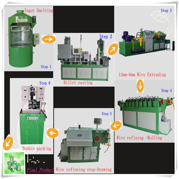 Quality Solder wire making machinery/Solder wire production plant price for sale