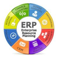 China Convenience Erp Financial Systems Windows Systems Supported / Erp Solutions For Small Business wholesale