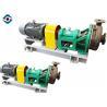 China High Speed Horizontal Split Case Centrifugal Pump Corrosion Resistance wholesale