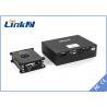 China 128 Bit HD Video Transmitter Emergency Communication HDMI Wireless Transmitter wholesale