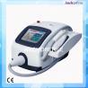 Portable Elight Multifunctional Skin Care Beauty Salon Equipment CE