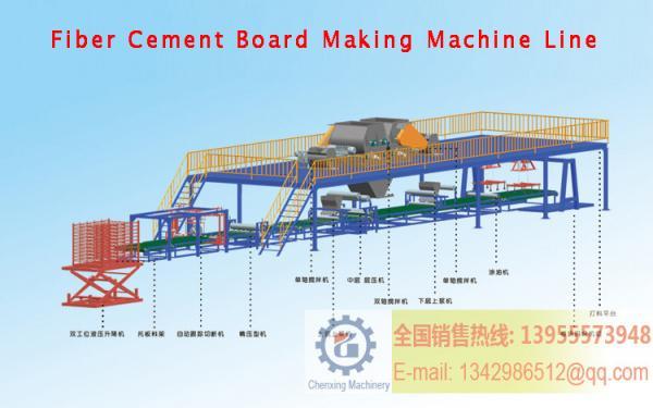 Quality Производственная линия машины панели доски цемента волокна for sale