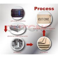 China DCP1310 series packaging sample cutting machine, packaging sample maker, short run production wholesale