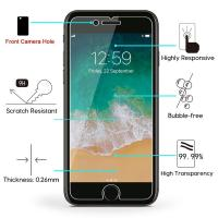 High Touch Sensitivity Anti Broken Screen Protector , Anti Spy Screen Protector