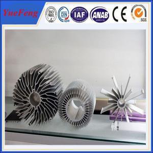 China Aluminum price today aluminum manufacturing,aluminium price per kilo,aluminum radiation wholesale