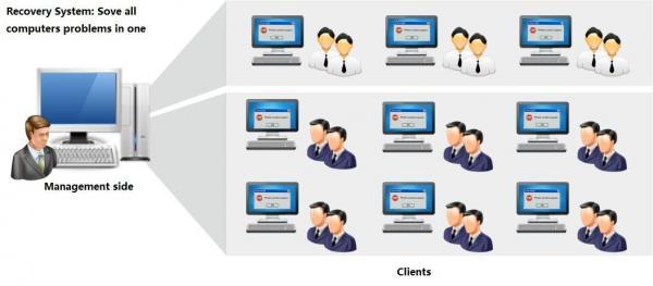 Microsoft Management Console Images