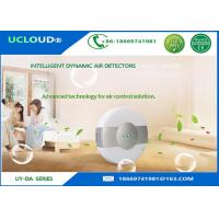 China PM2.5 Smart Air Quality Monitor Detector Color Coded Detection Indoor Humidity wholesale