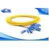 China 50 / câble optique de la fibre multimode 125um wholesale