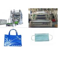 China Multi-Function PP Non Woven Fabric Production Line FOR shopping bag wholesale