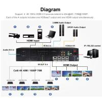 Buy cheap 4 in 4 out Matrix Switch & Extender And Receiver Can Support Two Monitor from wholesalers