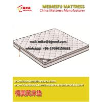 Mattresses for Cots and Cotbeds Meimeifu Mattress