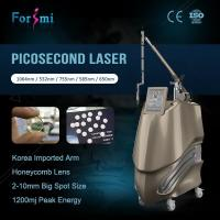 "Forimi ""Cool Blue Shark"" pigmentation removal picosure picosecond for laser tattoo removal"