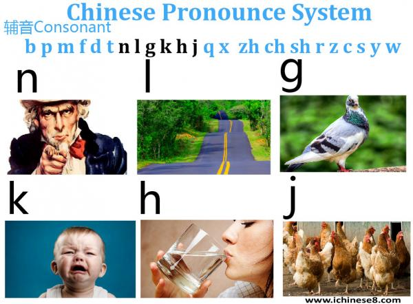 Quality Professional Chinese Language Lessons Online , 6 Consonant Pinyin Part2 for sale