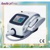 Portable Elight Multifunctional Beauty Equipment for Skin Care