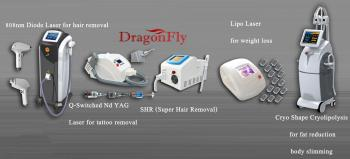 Beijing Dragonfly Lasers Technology Co.,Ltd.