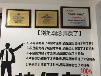 ChangZhou General Imp&Exp Co,.LTD