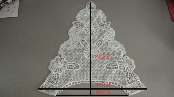 Stand Neck Designs : Saree blouse designs images