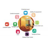 High Security Smart Hotel Solutions , Hotel Guest Room Control System  Intelligent   Wireless