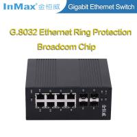 China 12 ports network switch 4x1000BaseX SFP Slots and 8x10/100/1000BaseT(X) Ports Full Gigabit Industrial Switch wholesale