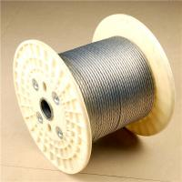 China Eco Friendly Bare Aluminum Conductor Penguin Code 4 0 Awg Wire wholesale