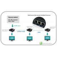 China VGA Video Extender with Audio can chian able HDMI and RS232 and IR wholesale
