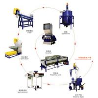 China Plastic  washing machine wholesale