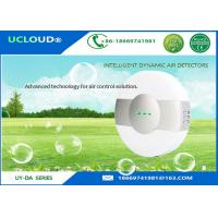 China Integrated Wall Mounted Air Quality Monitor For Home Formaldehyde And Pm 2.5 wholesale