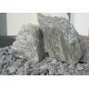 China refractory Dense Fused Alumina wholesale