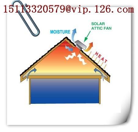 Attic vent fans images for Attic air circulation