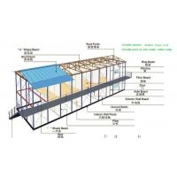 China 2018 Hebei zhaohong steel  prefab building light steel structure wholesale