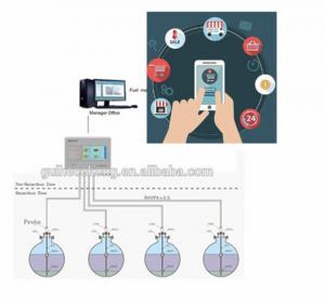 China SYW-A   mobile fuel station management system digital diesel fuel tank level sensor tank level sensor wholesale