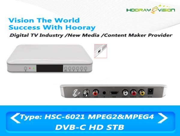 Hv4000 series dvr card
