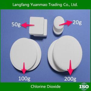 China fungicides (oxidized) clo2 wholesale